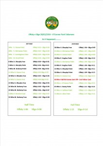 As it happened – Offaly v Sligo NFL Rd 3