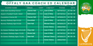 Coach Education Dates for the Diary