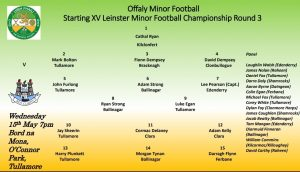 Offaly Minor Team to play Dublin Announced